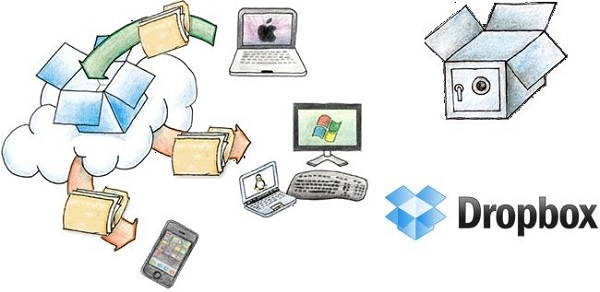Access to Files via Dropbox on Any Devices