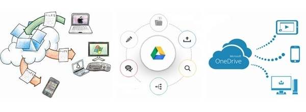 Features of Dropbox/Google Drive/OneDrive