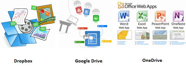 Supported Files of Dropbox/Google Drive/OneDrive