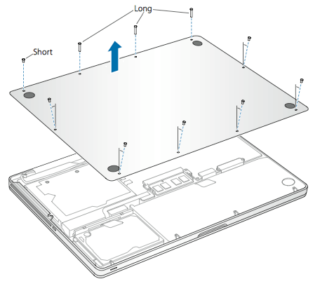 Remove Macbook Bottom Case