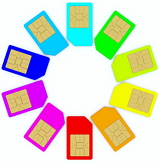 Know More About SIM Card