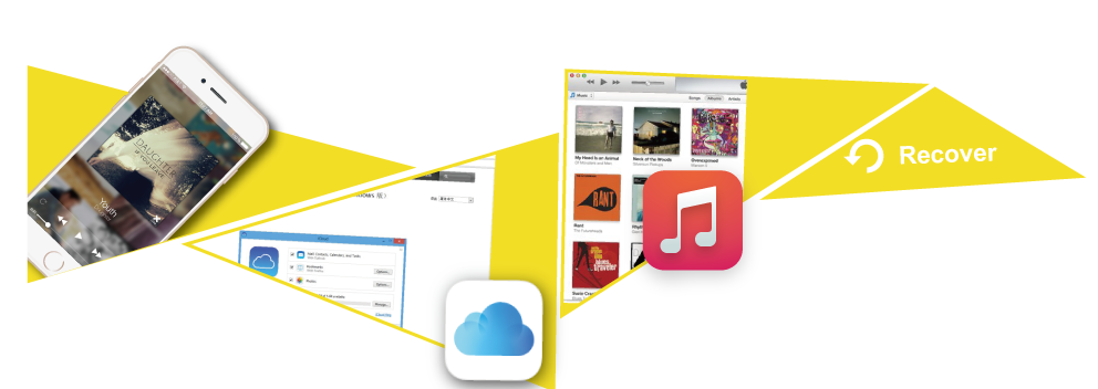 Restore iOS Data from iTunes Backup