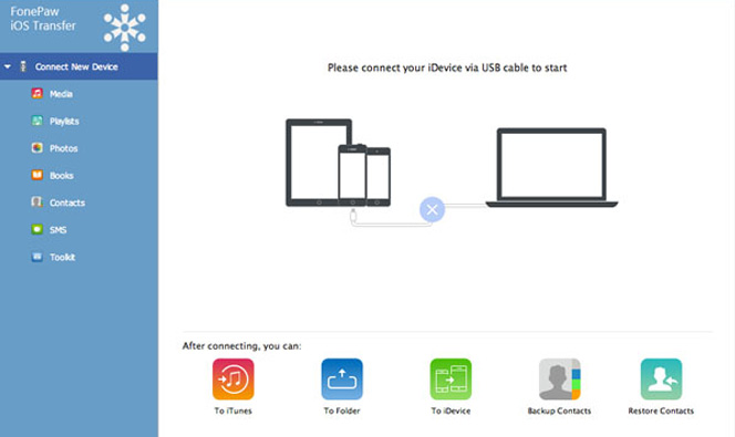 iPhone Transfer for Mac
