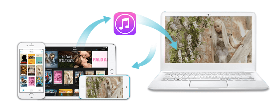 Manage Your iOS on Your Computer with iPhone Transfer