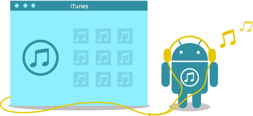 how to move itunes music to android phone
