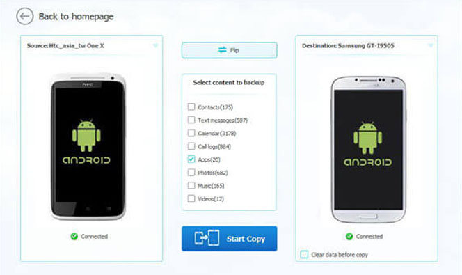 Android to Android Trasnfer