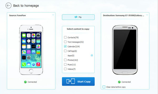 iPhone to Android Tranfer