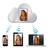 Retrieve Photos from iCloud Backup
