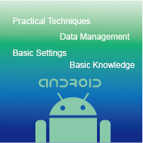 Android Basic Knowledge Topic